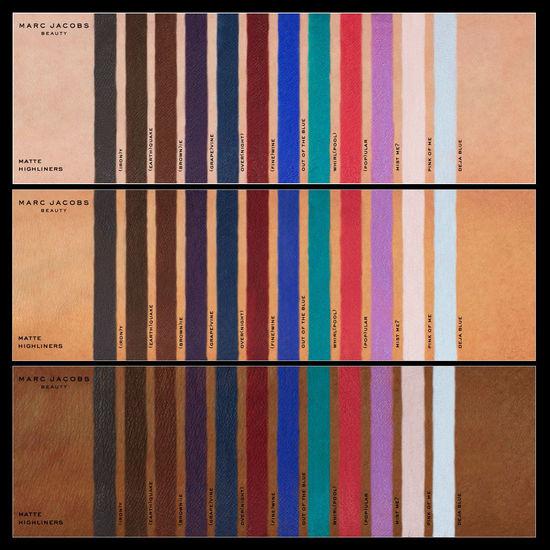 Az egyes színárnyalatok, különböző bőrszínen mutatva
